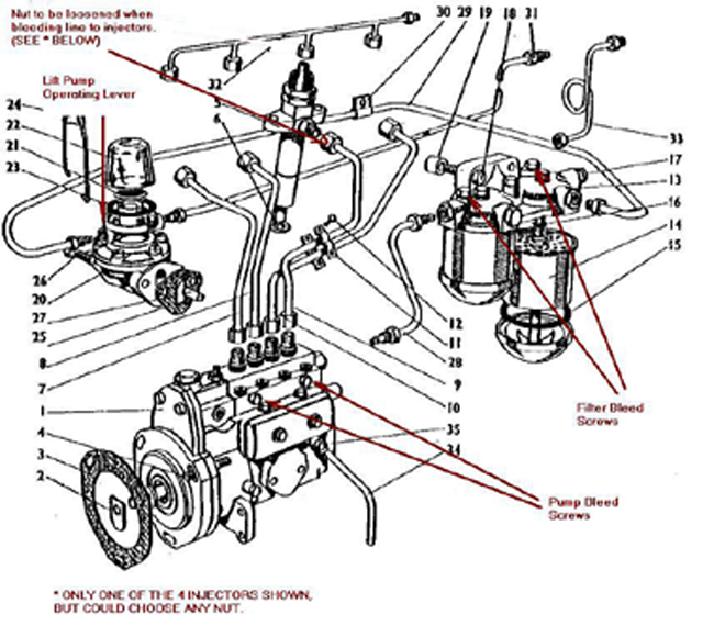 Long Tractor Fuel Pump Diagram - Wiring Diagram Options
