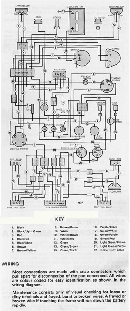 wiring diagrams the david brown tractor club for all wiring  wiring diagrams the david brown tractor club for all manual e books wiring diagrams the david brown tractor club for all